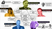 Gawker's Petraeus-Broadwell-Kelley Flochart