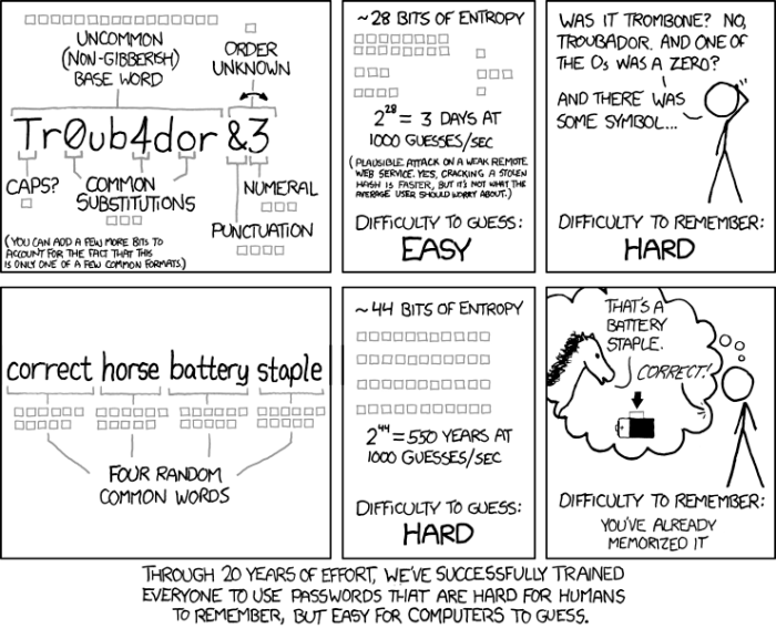 Password Strength, by Randall Munroe