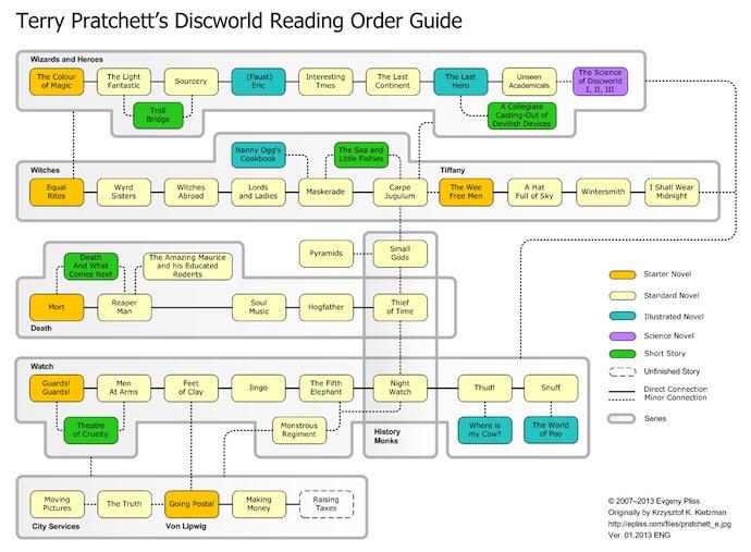 ebook dw winnicott