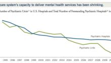 Capacity for Treating Mental Illness