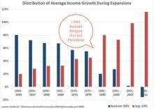 income-distribution1