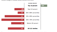 Income Inquality Worsens, via Steven Rattner, NY Times