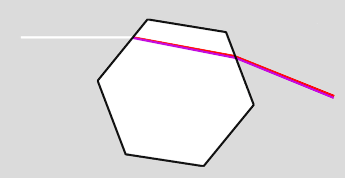 Pathy of light rays through a hexagonal prism, drawing by donalbein via WikiCommons