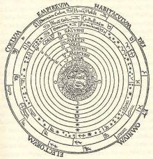 The Pre-Copernican Universe