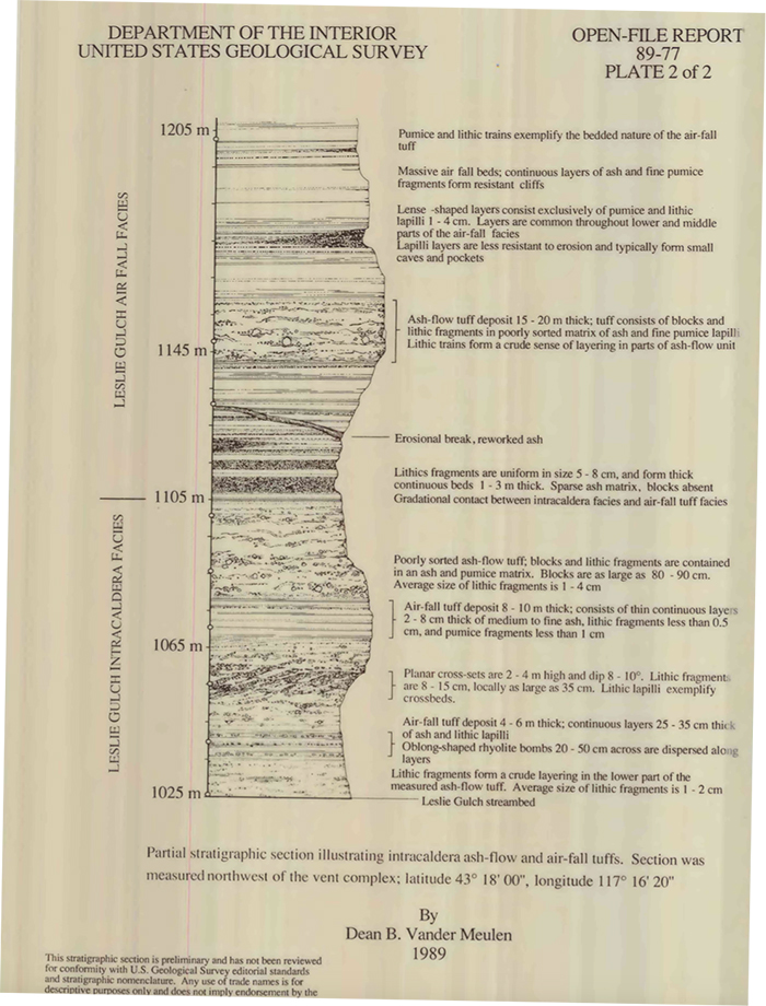 United States Geological Survey, Report 89-77, Plate 2, by Dean B. Vander Meulen