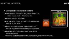 AMD Secure Processor