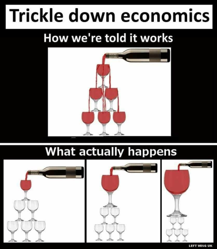 How Trickle Down Really Works