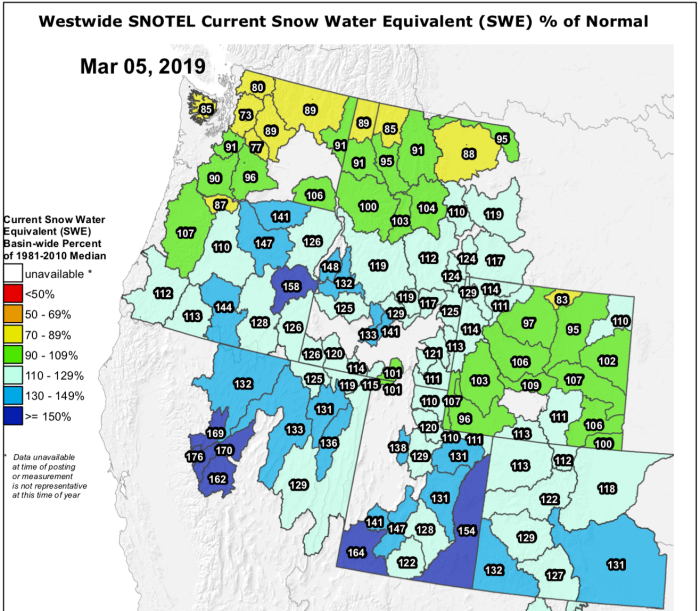 Cumulative Snowpack at March 5, as Function of Long-term Average