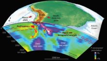A slice through Earth's mantle under the Andes. © Jonny Wu, University of Houston