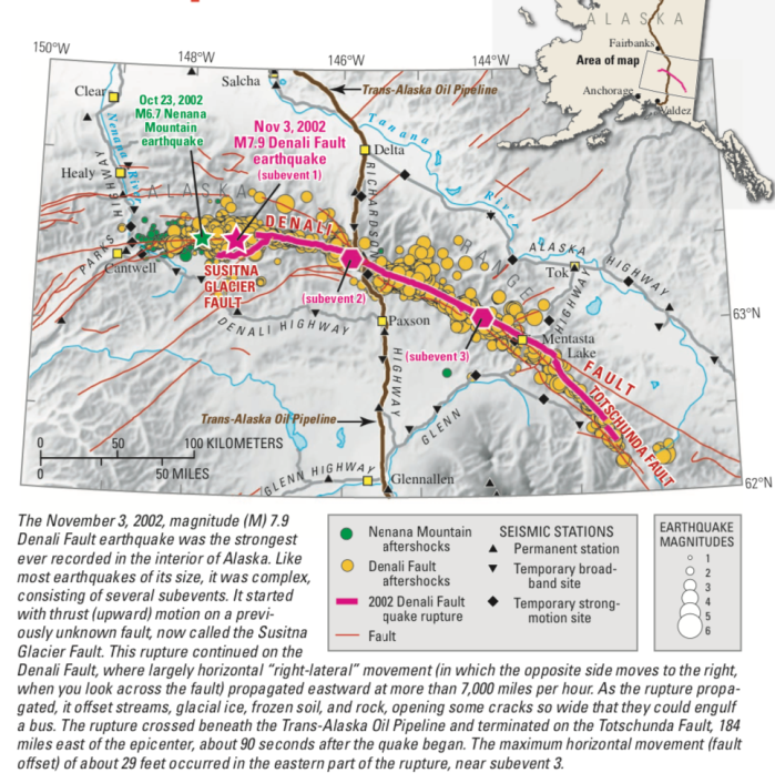 Infographic for the 2002 ML 7.9 Quake. Source:USGS