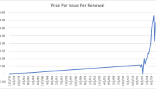Price per issue of Idaho Statesman per renewal, 2016-2020